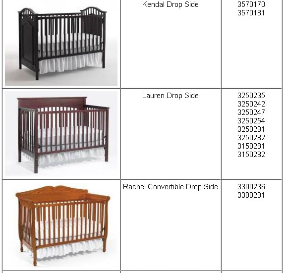 Recall Over 200 000 Graco And Simplicity Cribs Life360 Life360