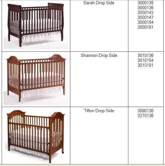 Recall Over 200 000 Graco And Simplicity Cribs Life360