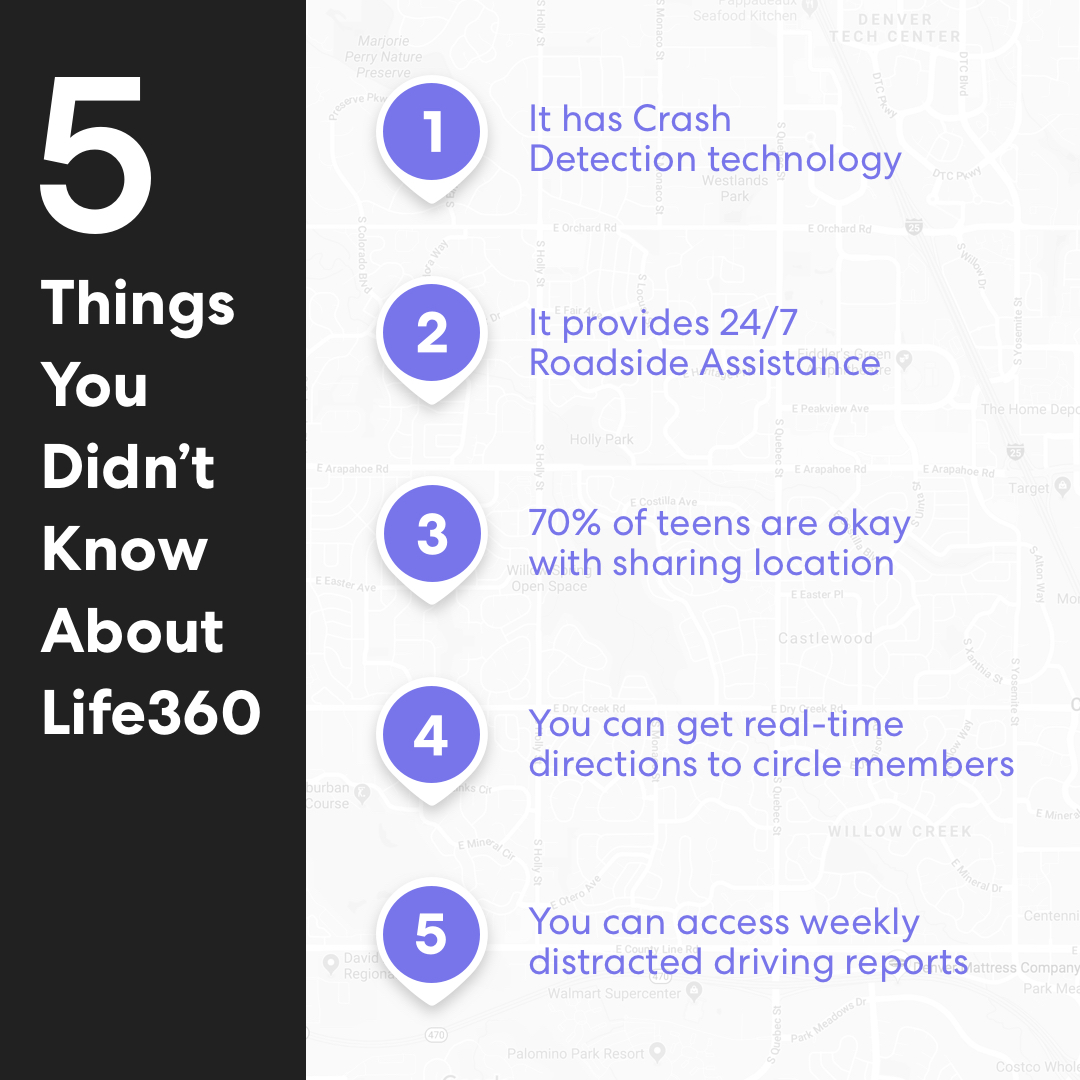 5 Things You Didn't Know about Life360 - Life360